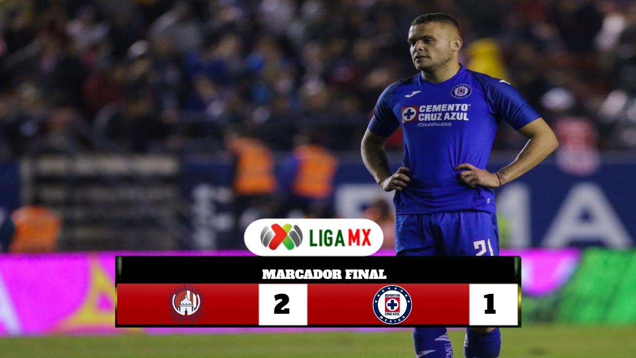 Resultado Atletico San Luis Vs Cruz Azul Clausura 2020 Fut Mx