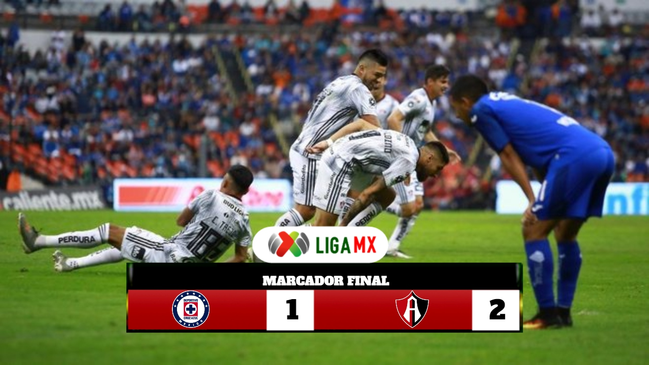 Resultado Cruz Azul Vs Atlas Clausura 2020 Fut Mx Online